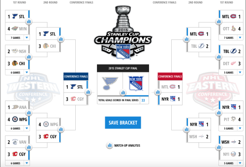 nhl picks and predictions for tonight mlb score book